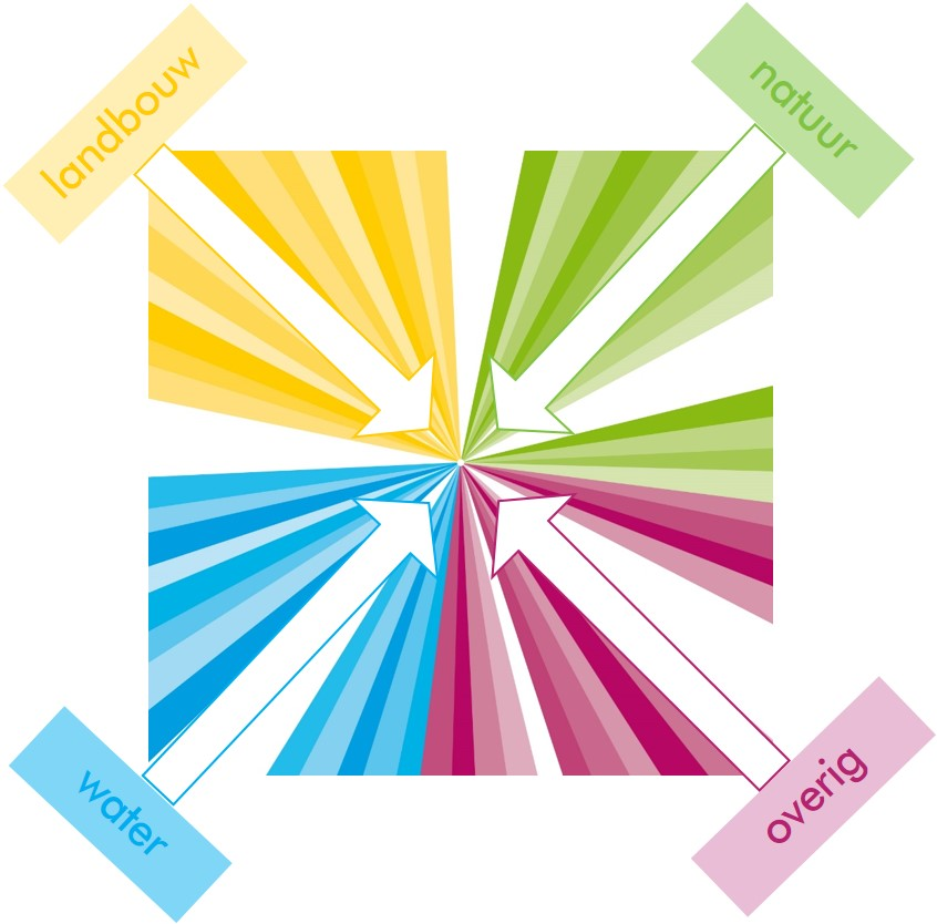 Verbeelding logo